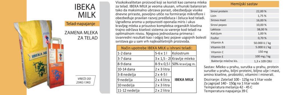 ibeka-milk